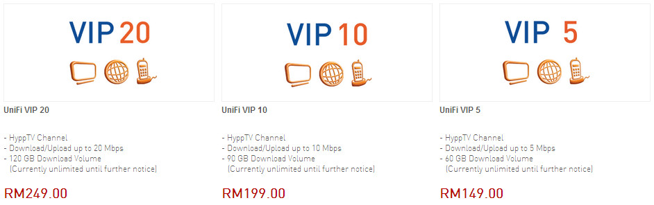 unifi package